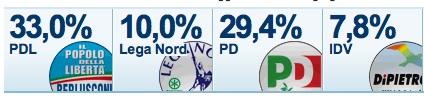 elezioni-2009